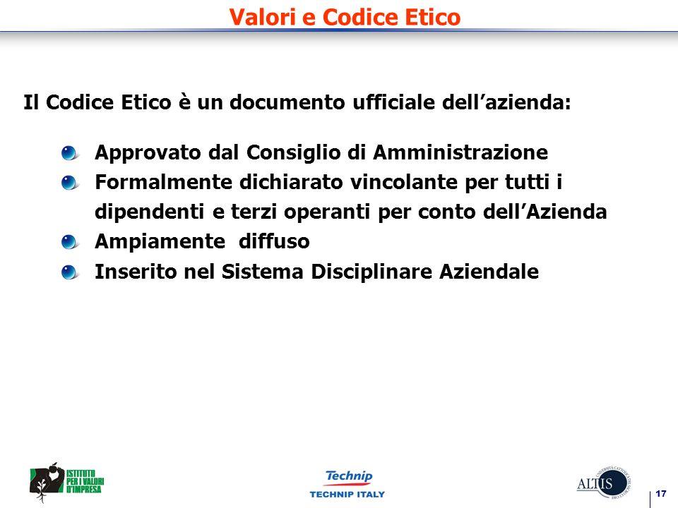 Valori e Codice Etico Approvato dal Consiglio di Amministrazione
