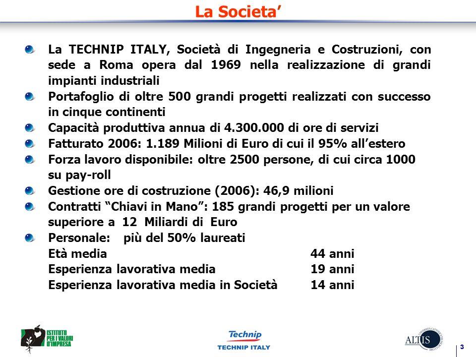La Societa'La TECHNIP ITALY, Società di Ingegneria e Costruzioni, con sede a Roma opera dal 1969 nella realizzazione di grandi impianti industriali.