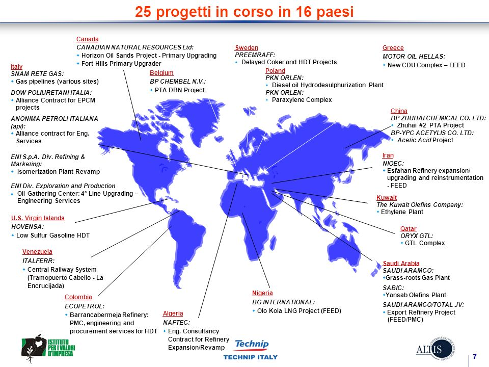 25 progetti in corso in 16 paesi