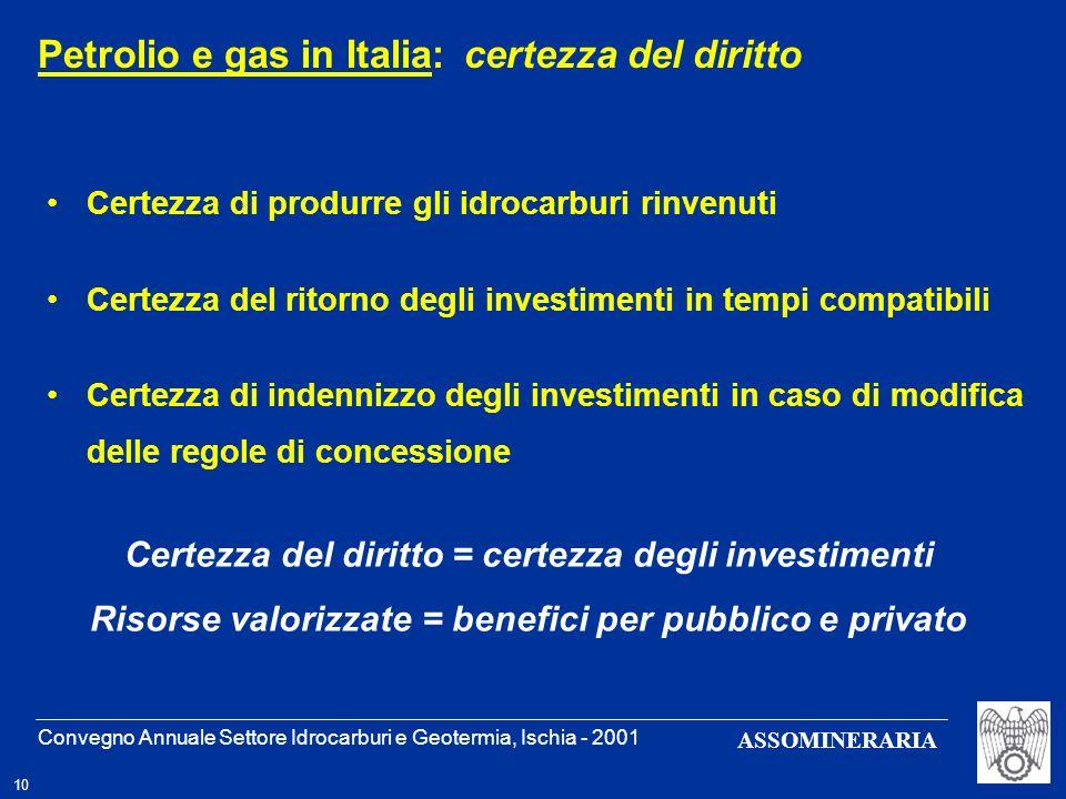 Petrolio e gas in Italia: certezza del diritto
