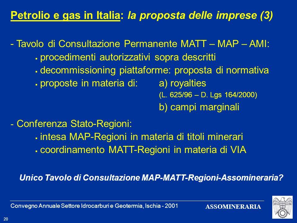 Unico Tavolo di Consultazione MAP-MATT-Regioni-Assomineraria