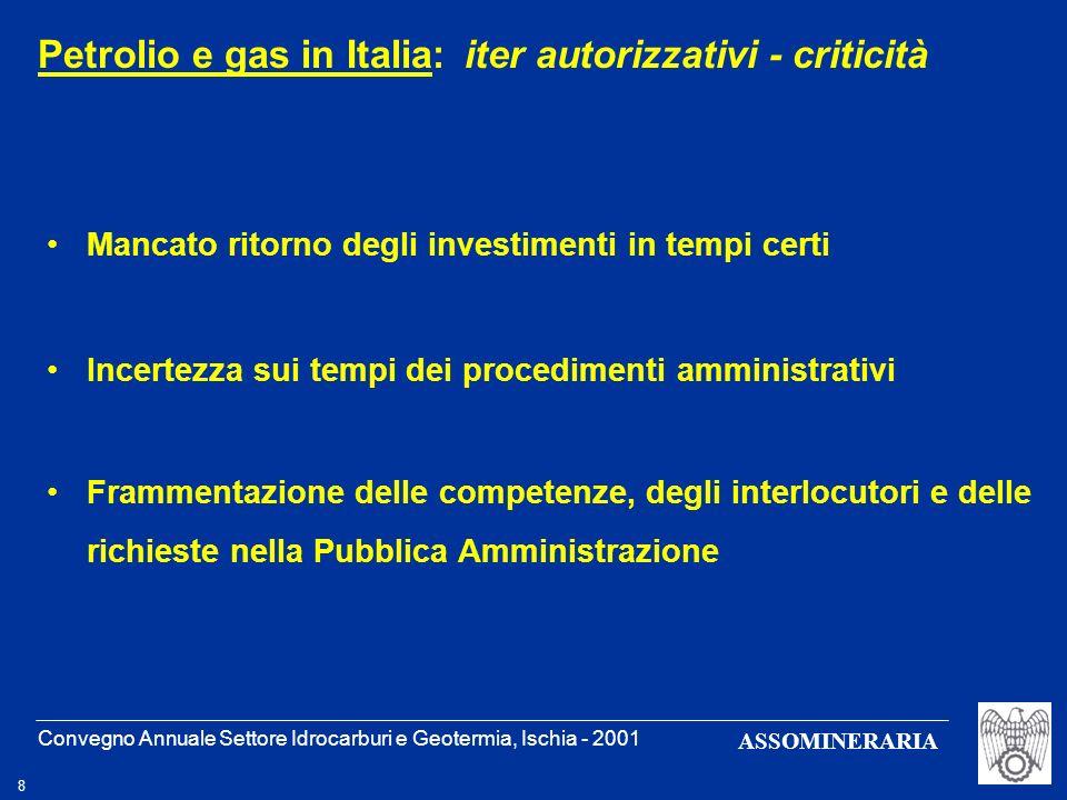 Petrolio e gas in Italia: iter autorizzativi - criticità