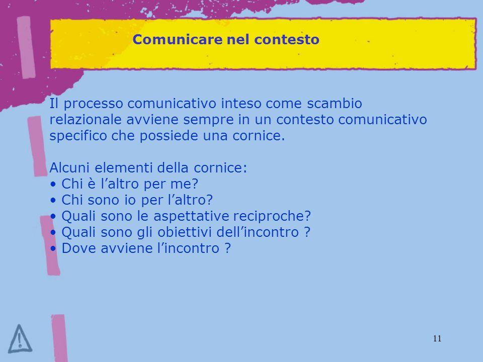 Comunicare nel contesto