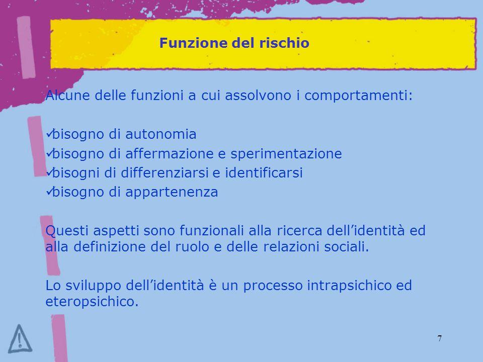 Funzione del rischio Alcune delle funzioni a cui assolvono i comportamenti: bisogno di autonomia. bisogno di affermazione e sperimentazione.