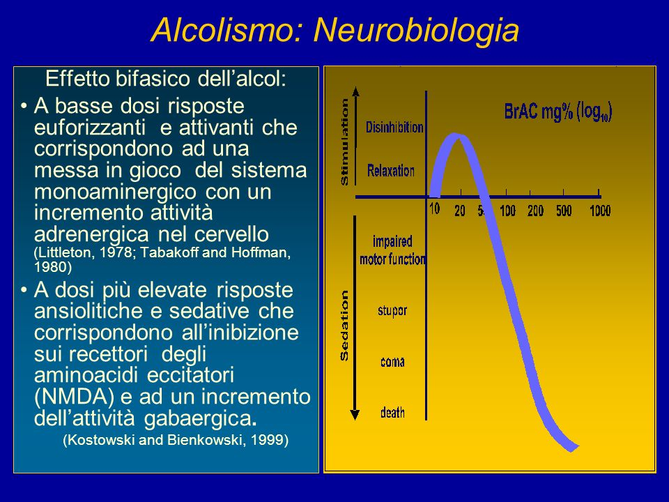 Alcolismo e le sue conseguenze drinkings difficili