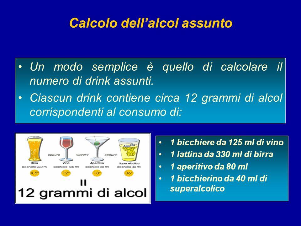 Calcolo dell'alcol assunto