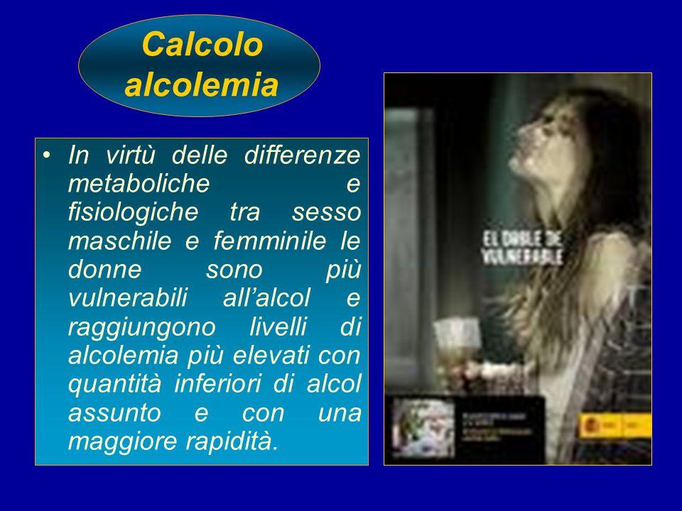Calcolo alcolemia