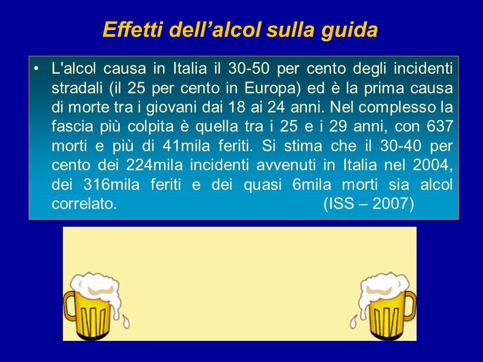 Effetti dell'alcol sulla guida
