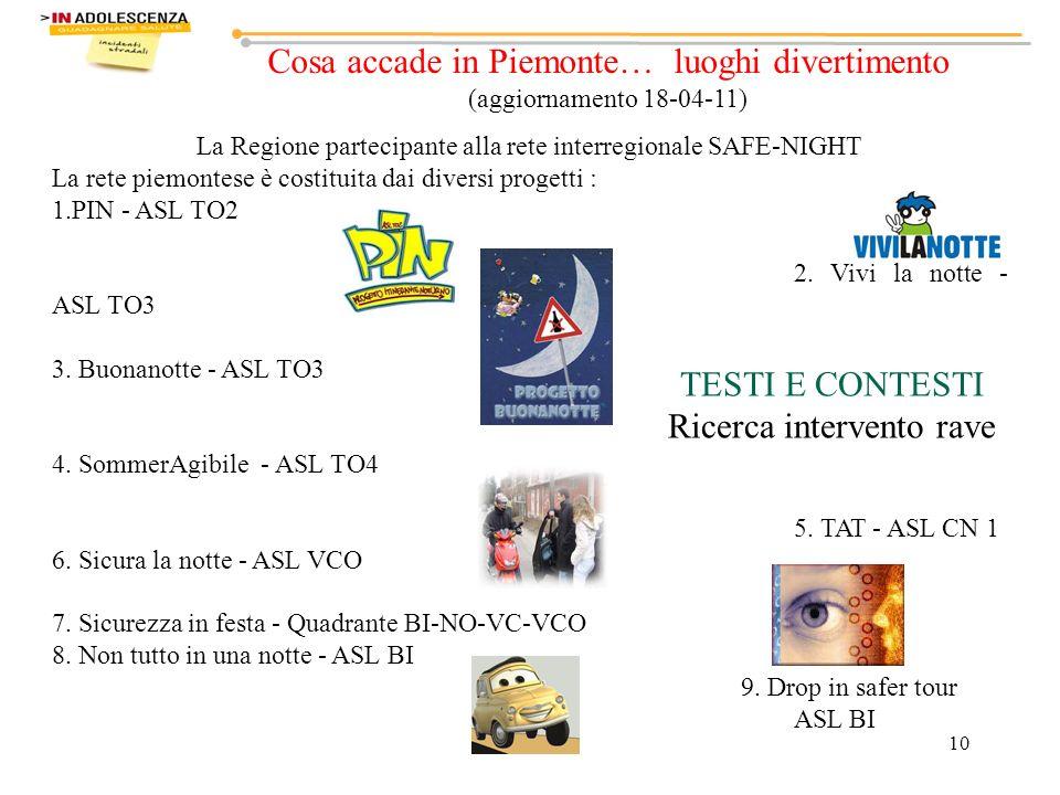 Cosa accade in Piemonte… luoghi divertimento (aggiornamento 18-04-11)