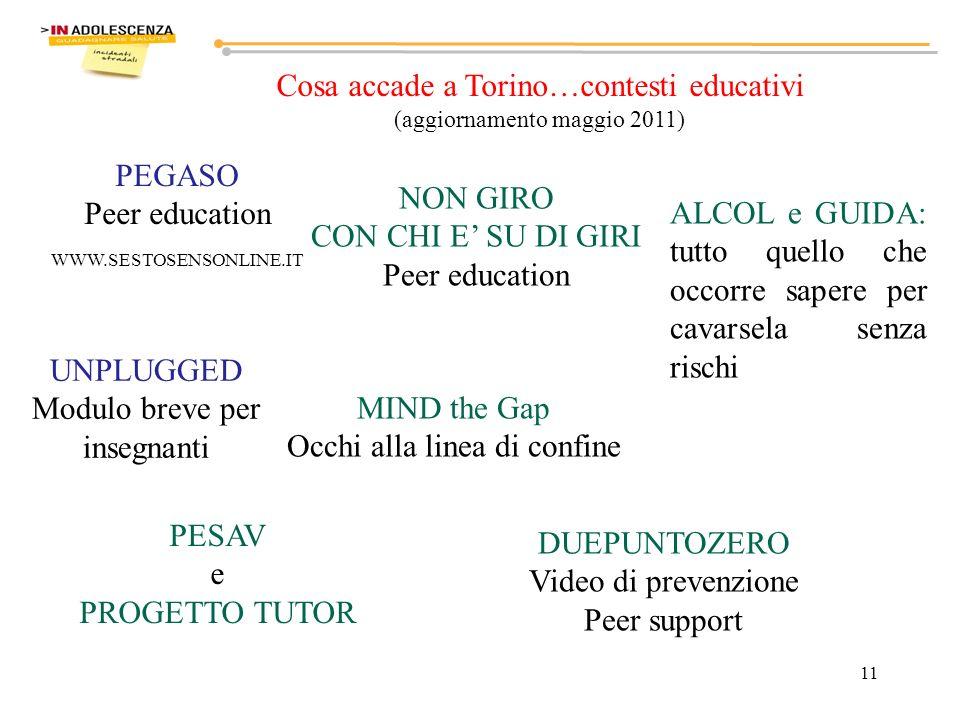 Cosa accade a Torino…contesti educativi