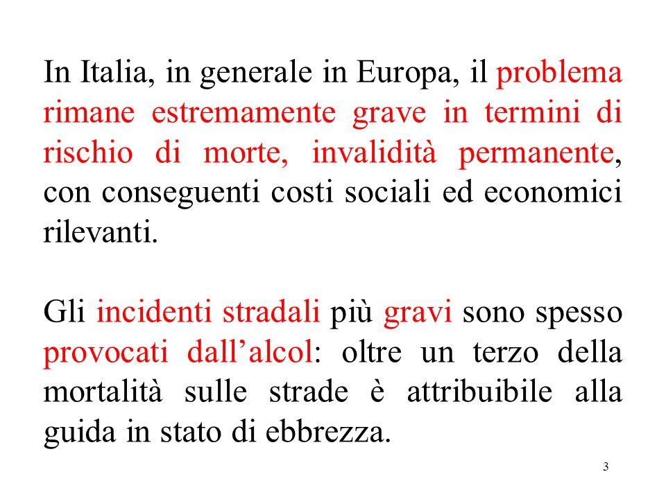 In Italia, in generale in Europa, il problema rimane estremamente grave in termini di rischio di morte, invalidità permanente, con conseguenti costi sociali ed economici rilevanti.