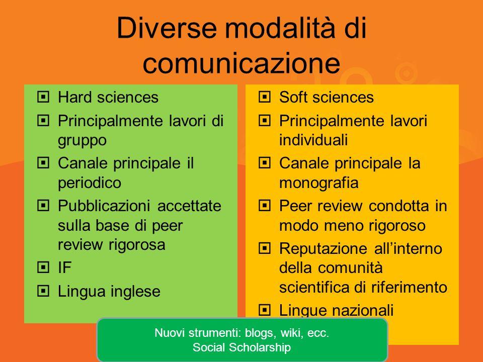 Diverse modalità di comunicazione