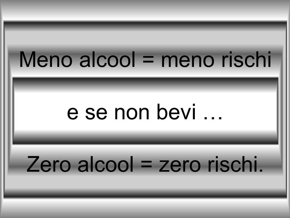 Meno alcool = meno rischi e se non bevi … Zero alcool = zero rischi.
