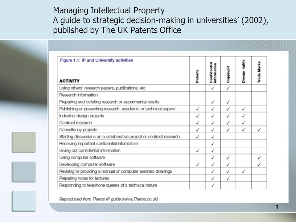 Managing Intellectual Property A guide to strategic decision-making in universities' (2002), published by The UK Patents Office
