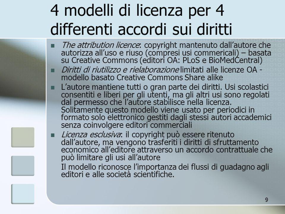 4 modelli di licenza per 4 differenti accordi sui diritti