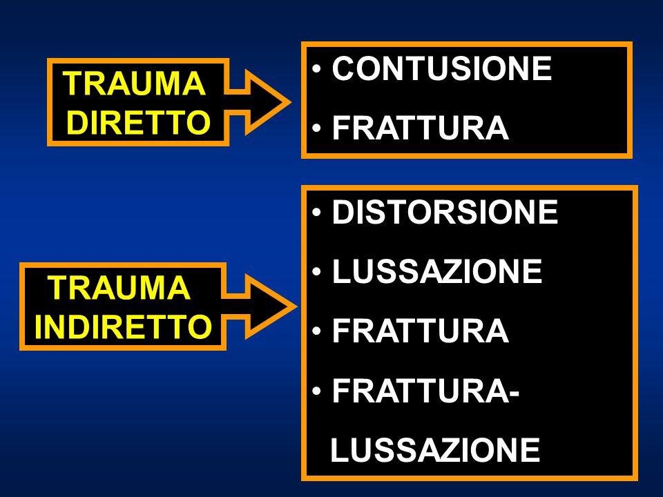 CONTUSIONE FRATTURA TRAUMA DIRETTO DISTORSIONE LUSSAZIONE FRATTURA FRATTURA- TRAUMA INDIRETTO