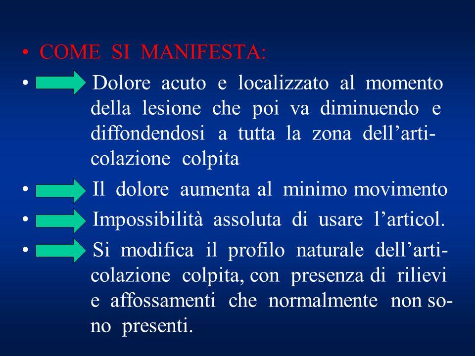 COME SI MANIFESTA: