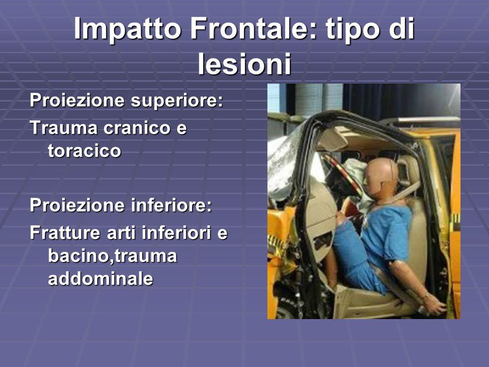 Impatto Frontale: tipo di lesioni