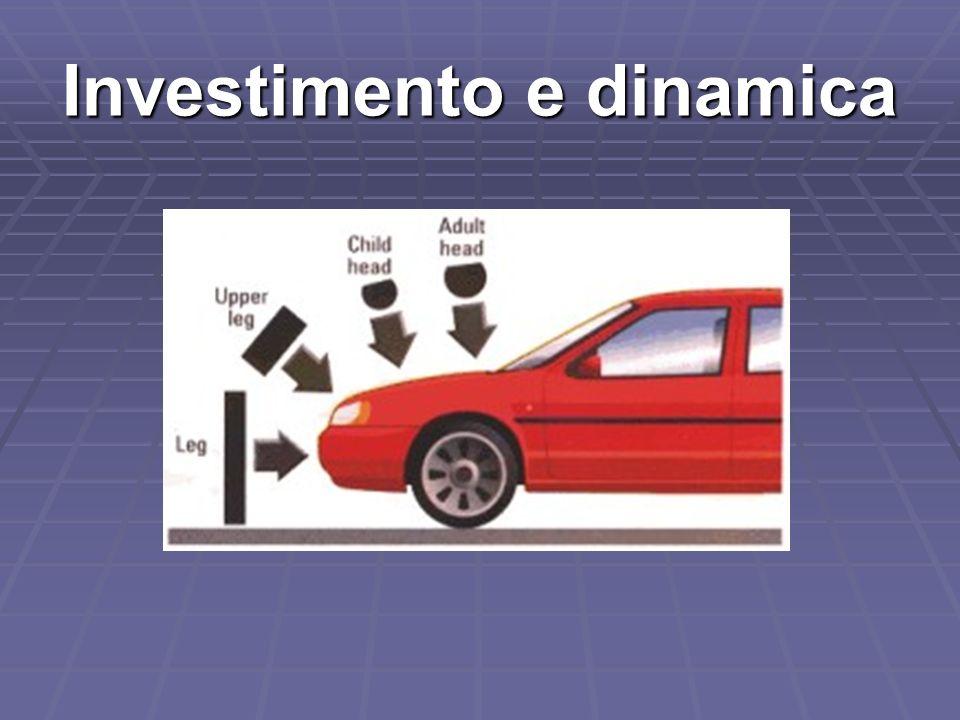Investimento e dinamica