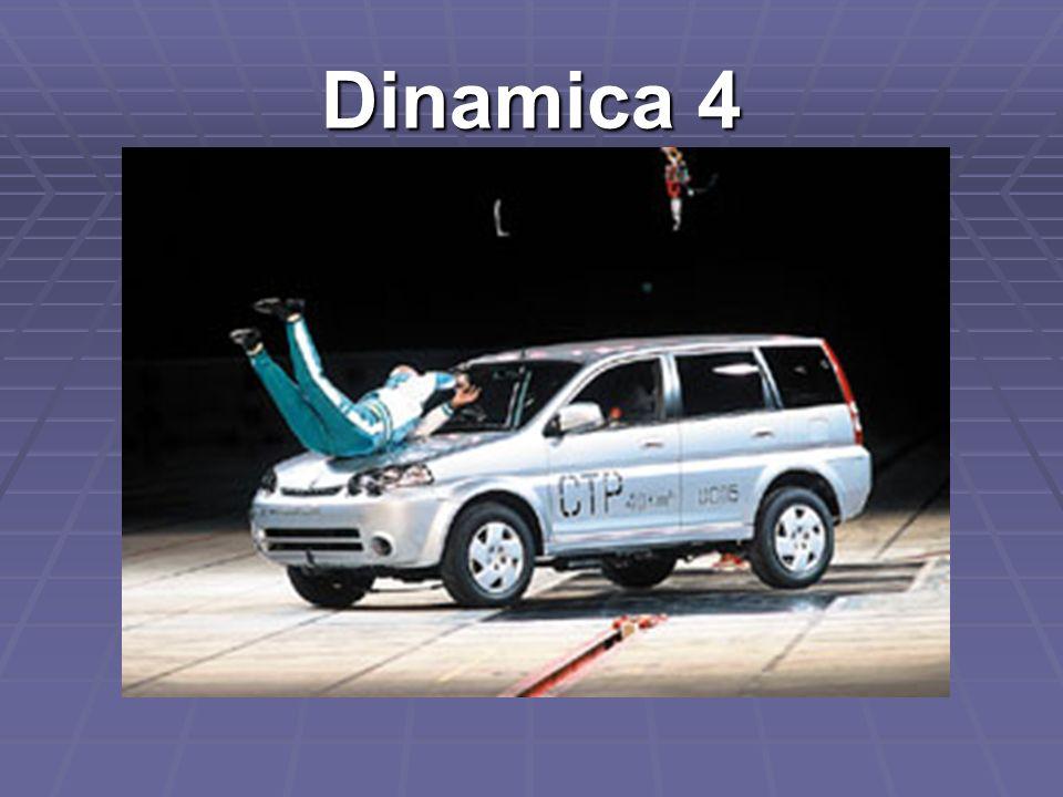 Dinamica 4