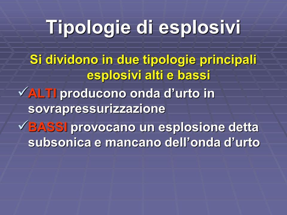 Tipologie di esplosivi