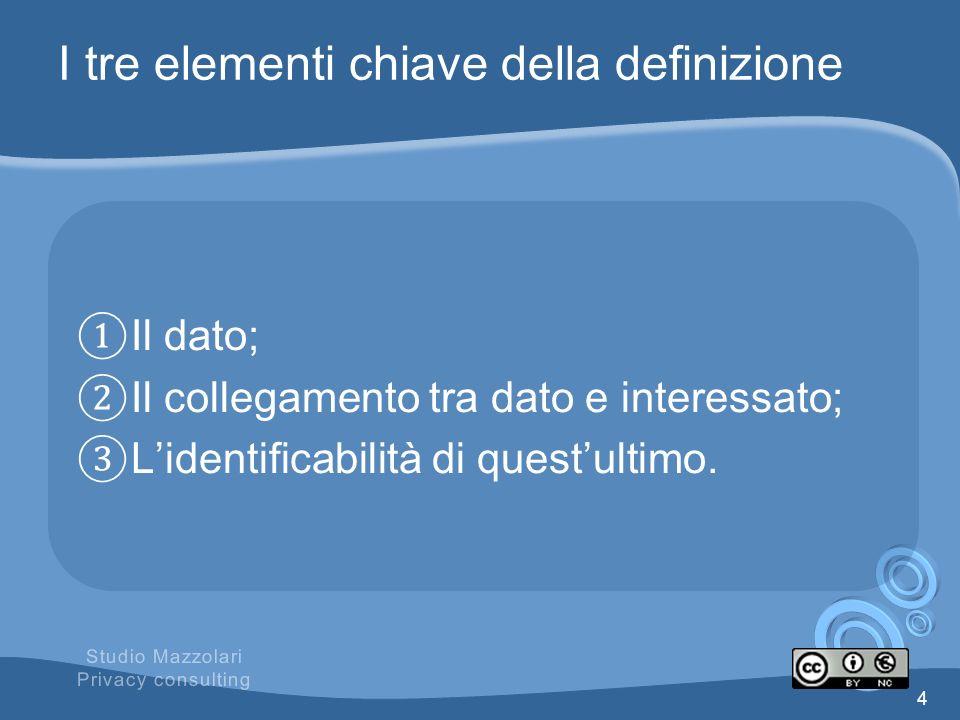 I tre elementi chiave della definizione