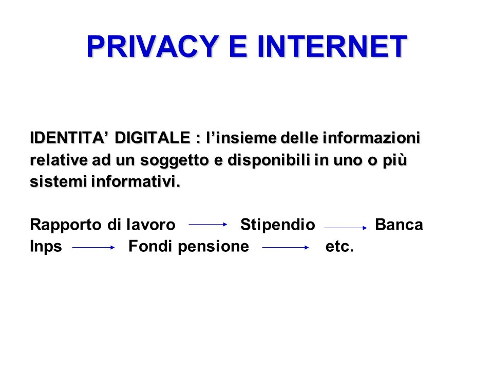 PRIVACY E INTERNET IDENTITA' DIGITALE : l'insieme delle informazioni