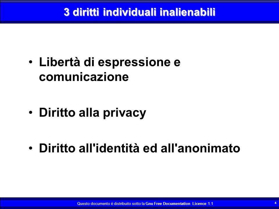 3 diritti individuali inalienabili