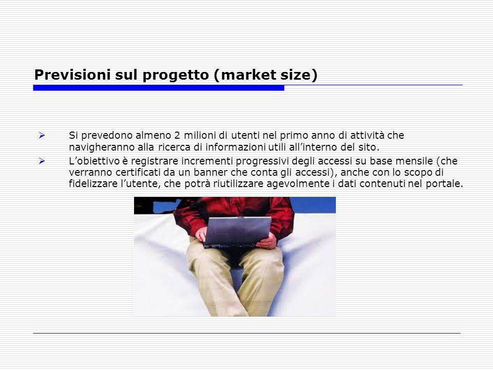 Previsioni sul progetto (market size)