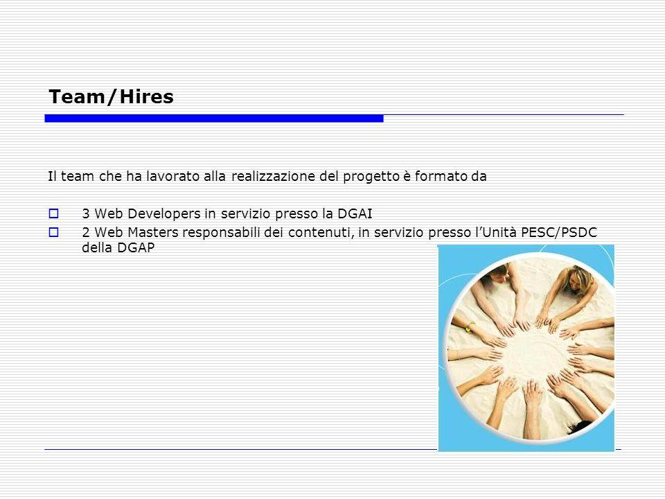 Team/Hires Il team che ha lavorato alla realizzazione del progetto è formato da. 3 Web Developers in servizio presso la DGAI.