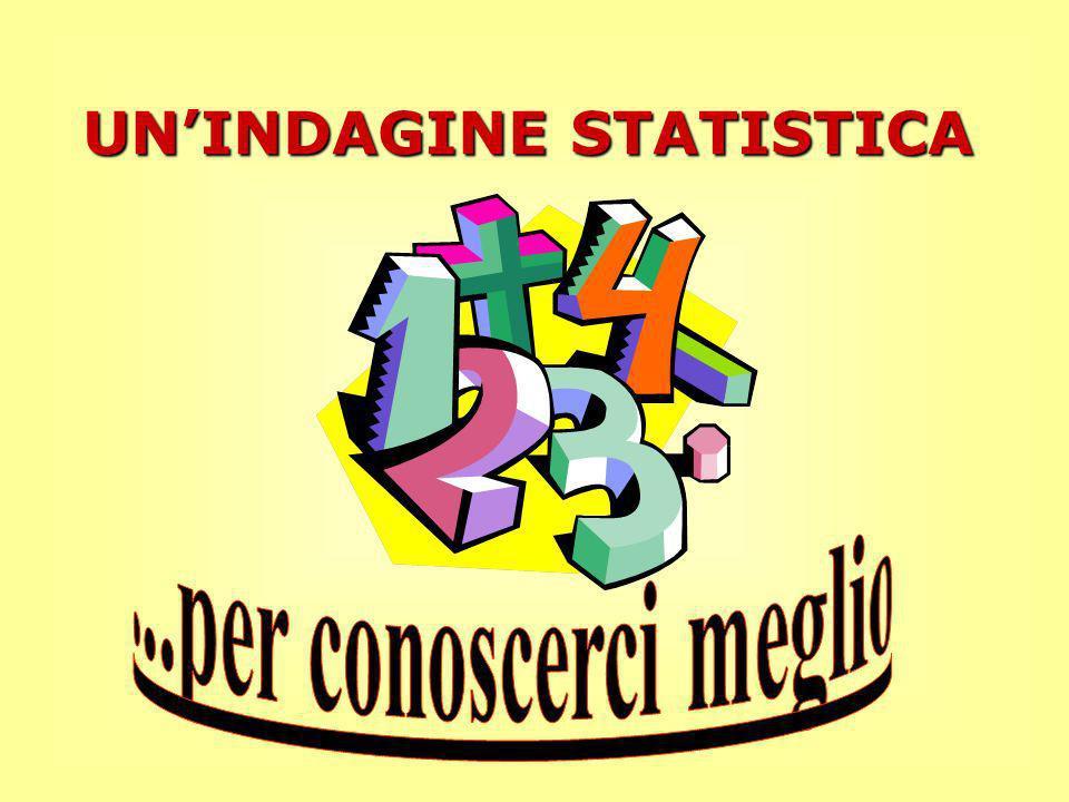 UN'INDAGINE STATISTICA