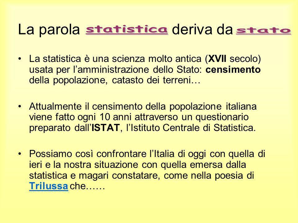 La parola deriva da statistica stato