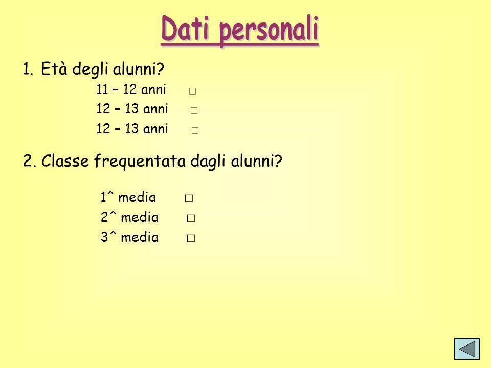 Dati personali Età degli alunni 2. Classe frequentata dagli alunni