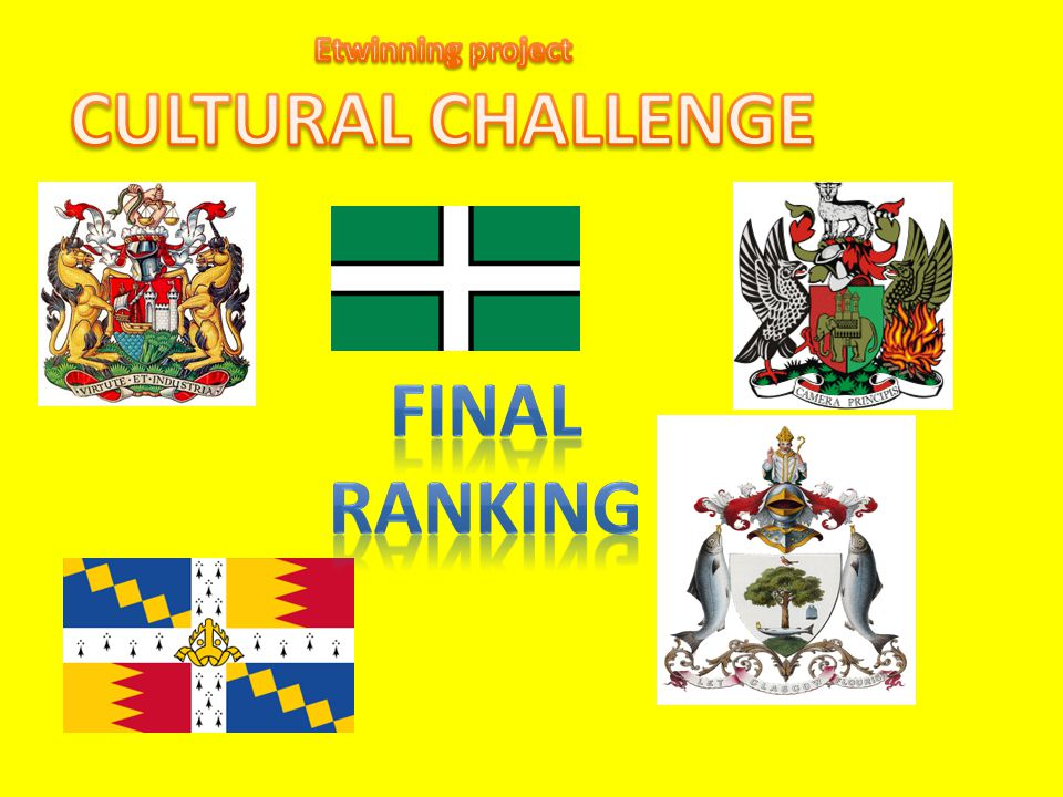 CULTURAL CHALLENGE FINAL RANKING
