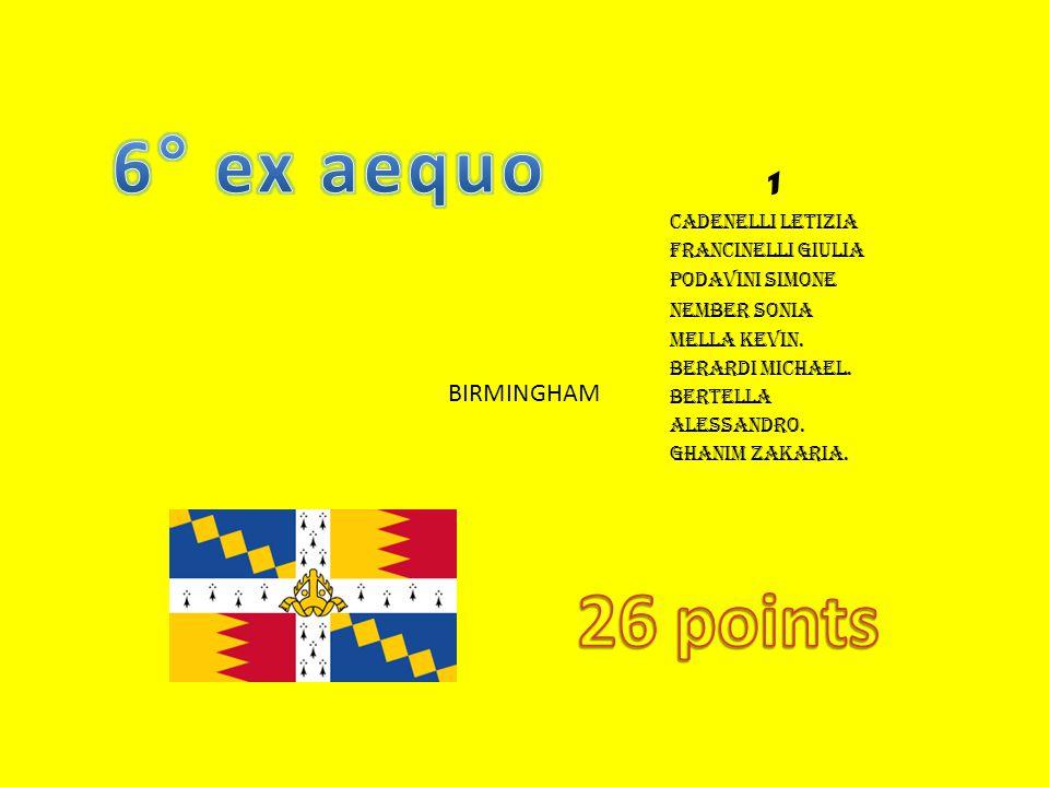 6° ex aequo 26 points 1 BIRMINGHAM cadenelli letizia
