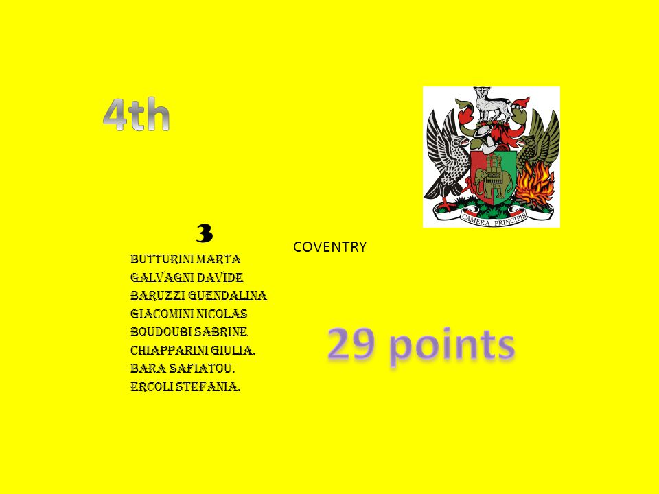 4th 29 points 3 COVENTRY butturini marta galvagni davide