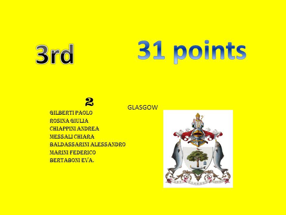 31 points 3rd 2 GLASGOW gilberti paolo rosina giulia chiappini andrea