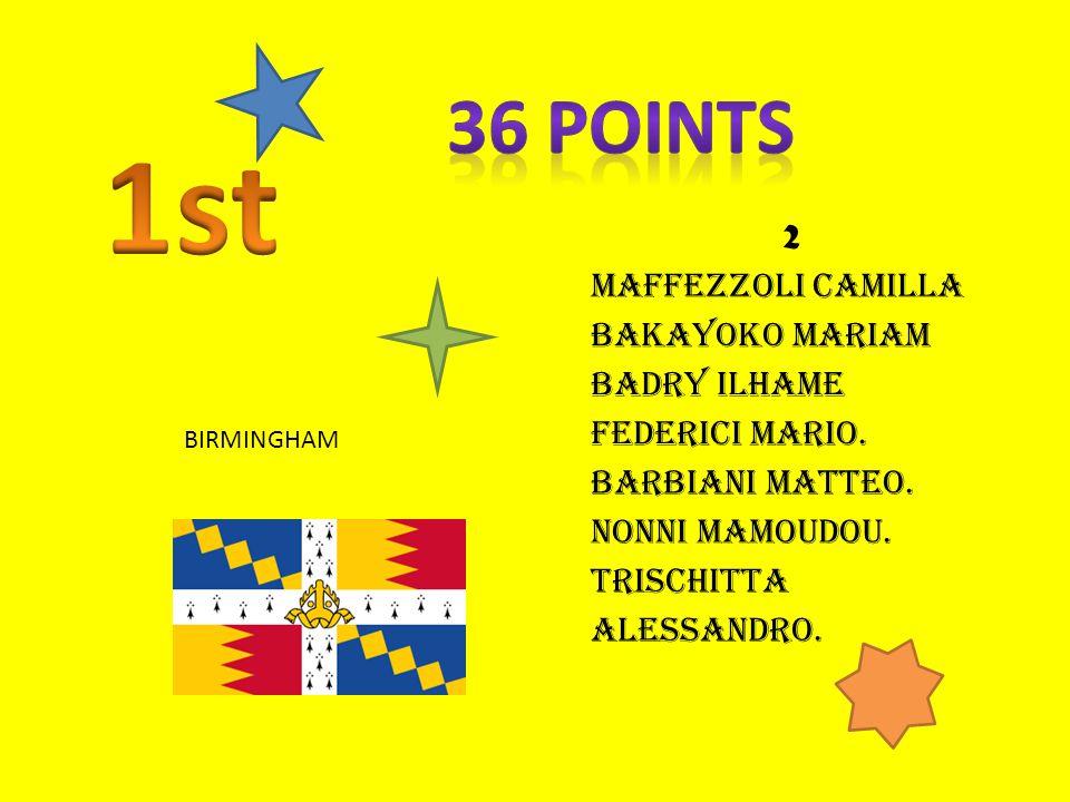 1st 36 points 2 maffezzoli camilla bakayoko mariam badry ilhame