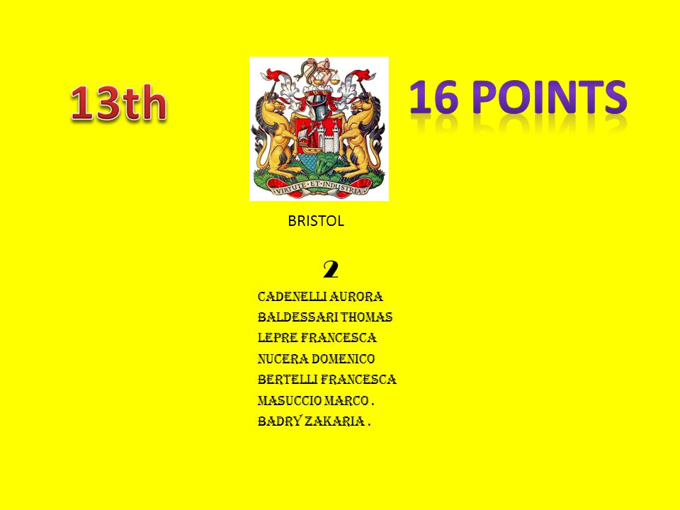 16 points 13th 2 BRISTOL cadenelli aurora baldessari thomas
