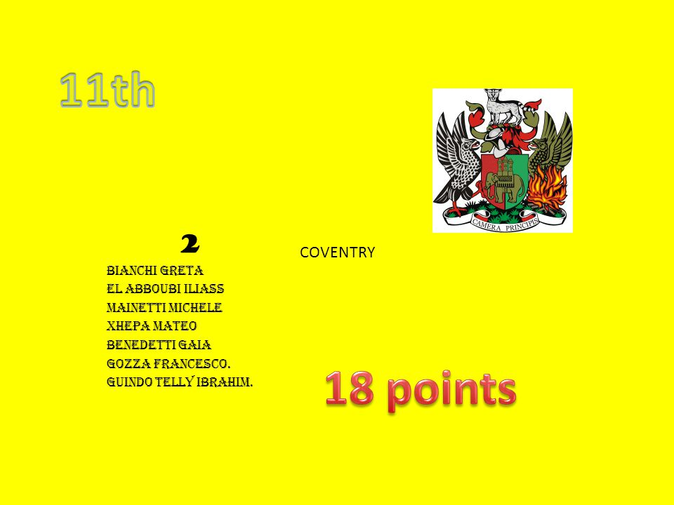 11th 18 points 2 COVENTRY bianchi greta el abboubi iliass