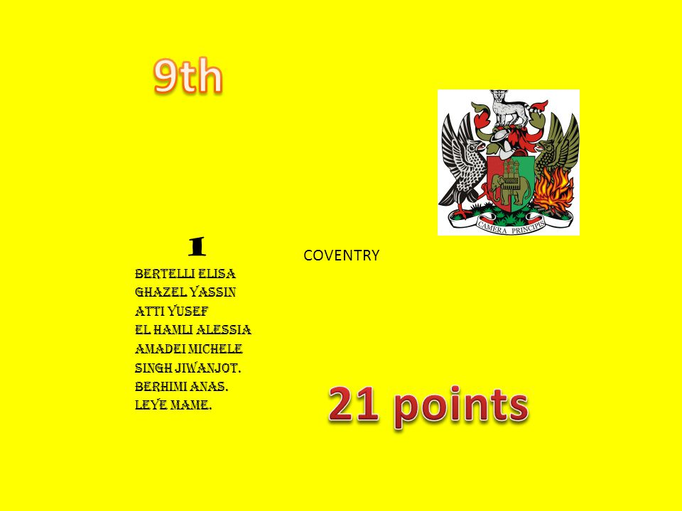 9th 21 points 1 COVENTRY bertelli elisa ghazel yassin atti yusef