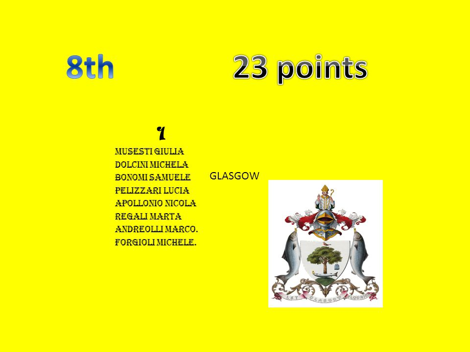 8th 23 points 1 GLASGOW musesti giulia dolcini michela bonomi samuele