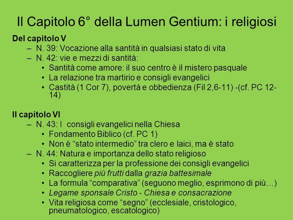 Il Capitolo 6° della Lumen Gentium: i religiosi