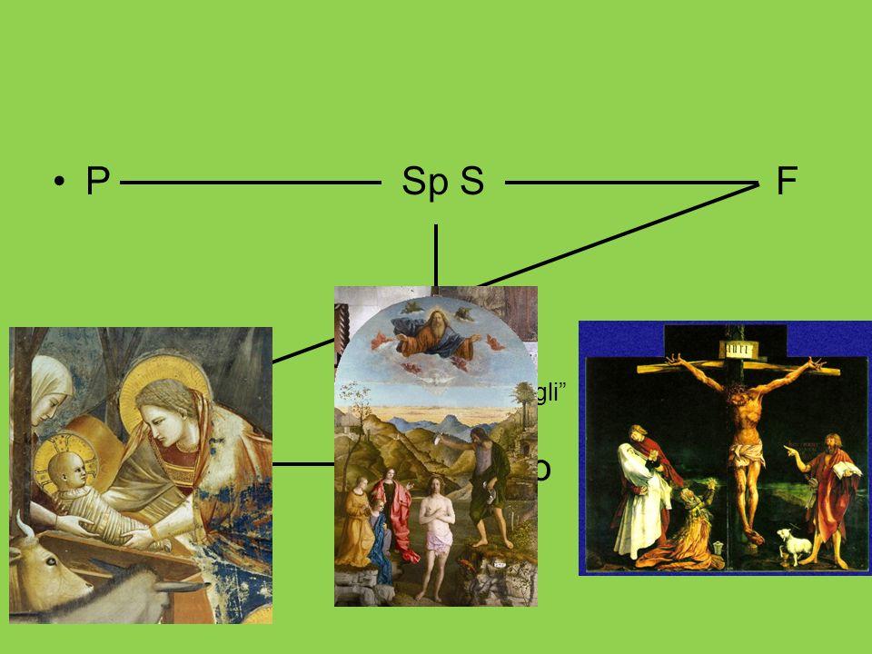 Nascita > Battesimo >MyP