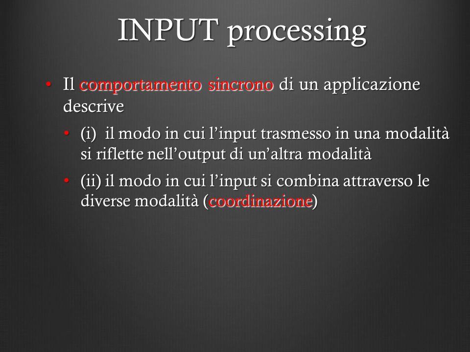 INPUT processing Il comportamento sincrono di un applicazione descrive
