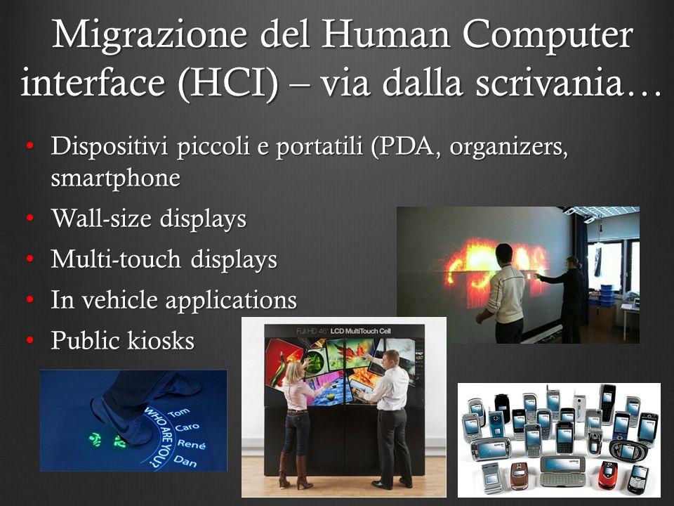 Migrazione del Human Computer interface (HCI) – via dalla scrivania…