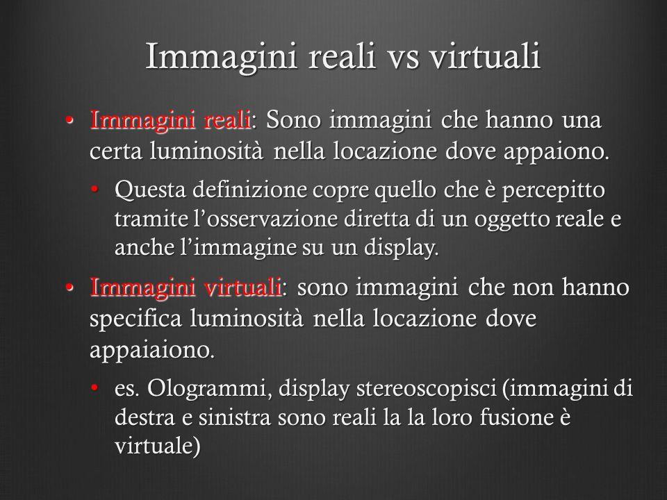 Immagini reali vs virtuali