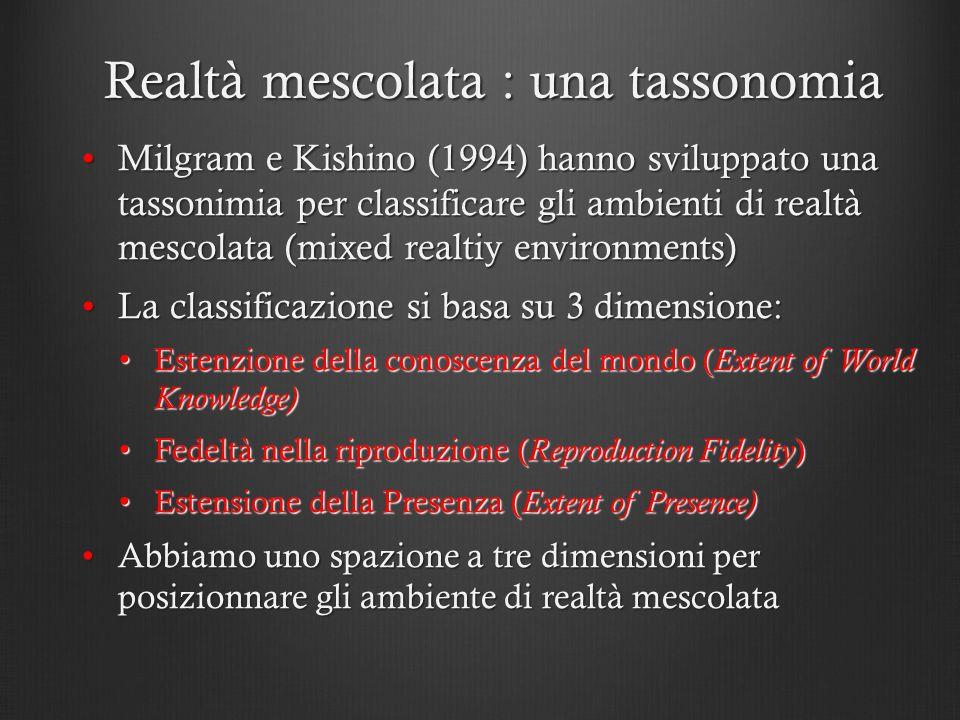 Realtà mescolata : una tassonomia