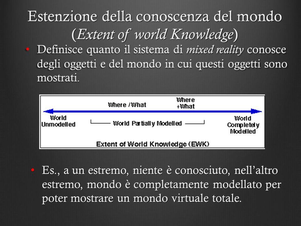 Estenzione della conoscenza del mondo (Extent of world Knowledge)