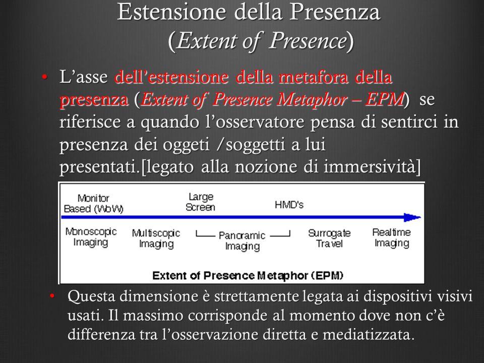 Estensione della Presenza (Extent of Presence)